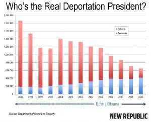deportations_graph_bigger_0